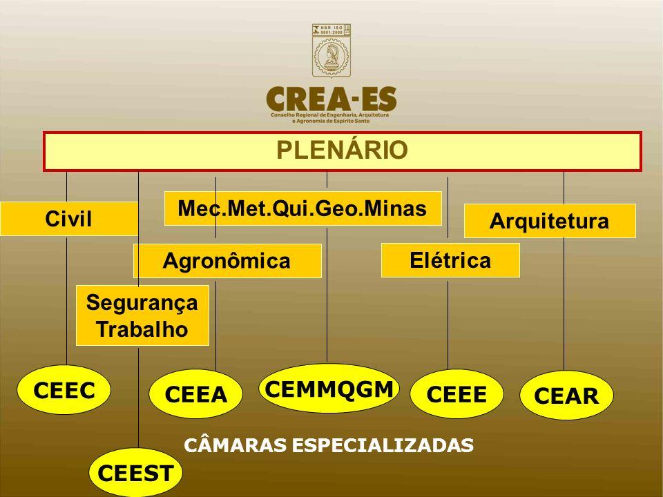 CÂMARAS ESPECIALIZADAS