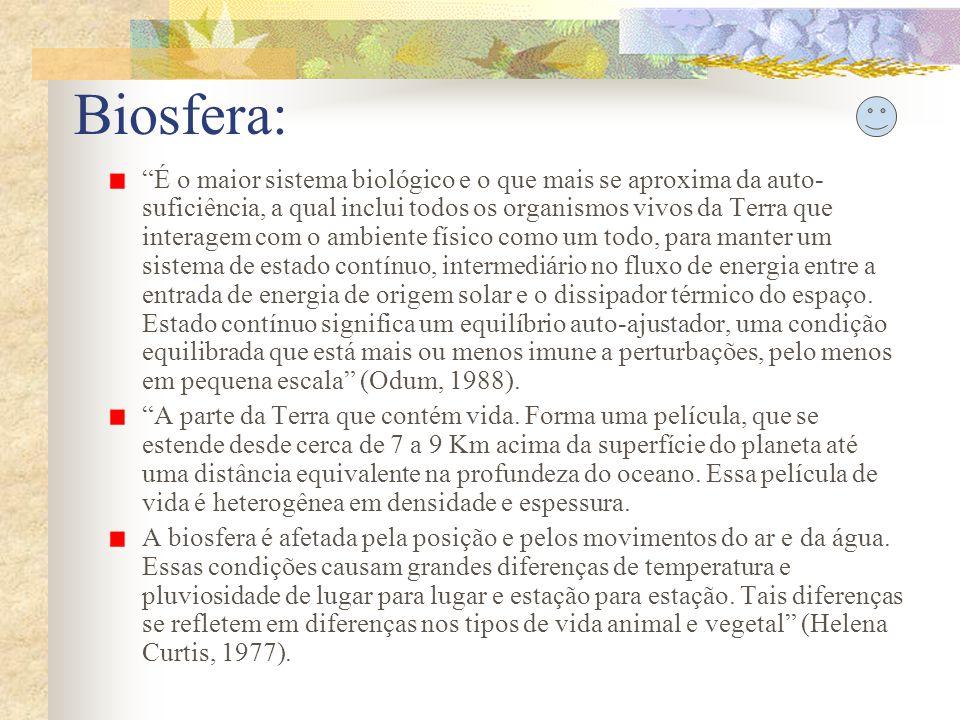 Biosfera:
