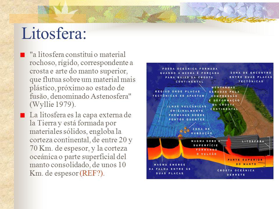 Litosfera: