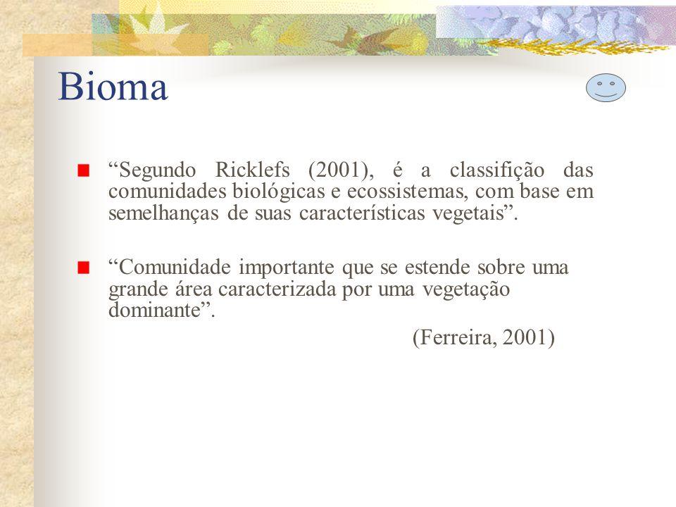 Bioma Segundo Ricklefs (2001), é a classifição das comunidades biológicas e ecossistemas, com base em semelhanças de suas características vegetais .