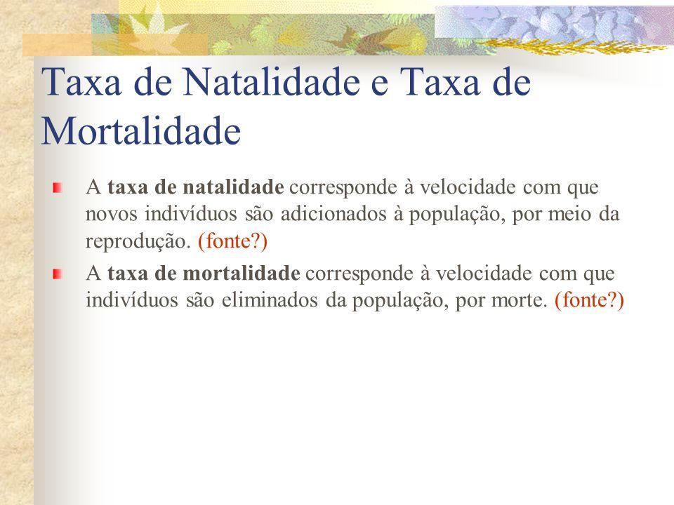 Taxa de Natalidade e Taxa de Mortalidade