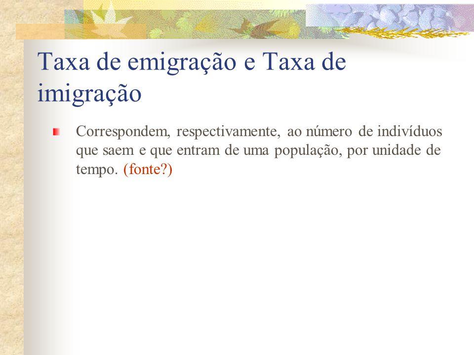 Taxa de emigração e Taxa de imigração