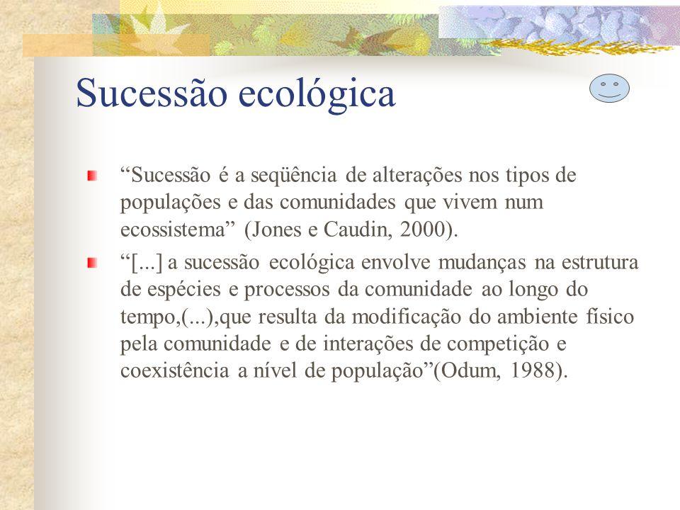 Sucessão ecológica Sucessão é a seqüência de alterações nos tipos de populações e das comunidades que vivem num ecossistema (Jones e Caudin, 2000).