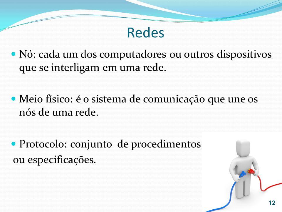 RedesNó: cada um dos computadores ou outros dispositivos que se interligam em uma rede.