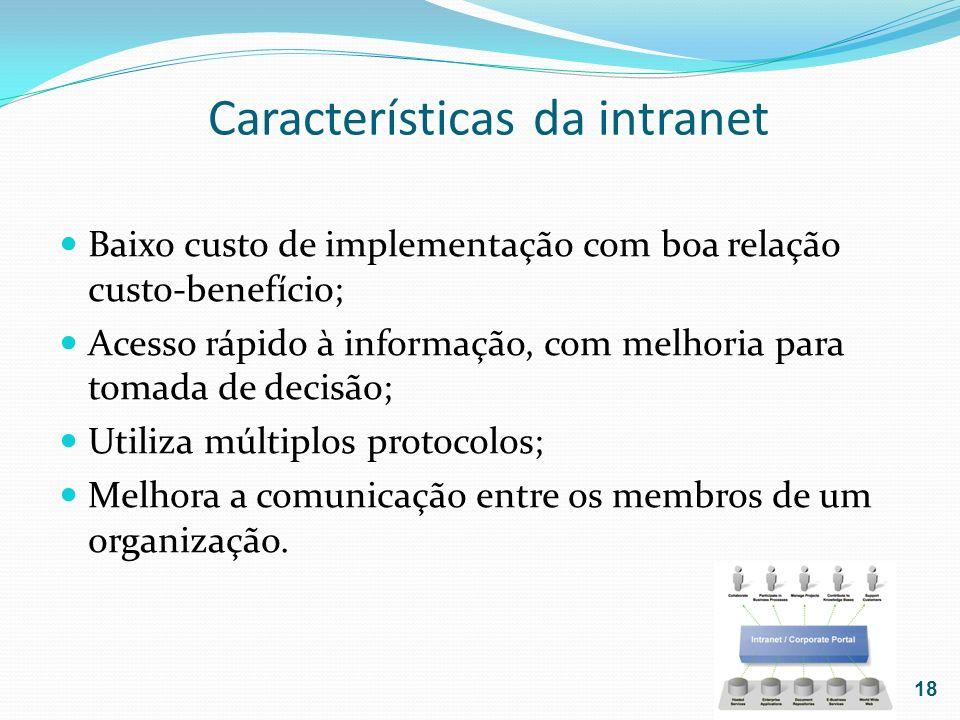 Características da intranet
