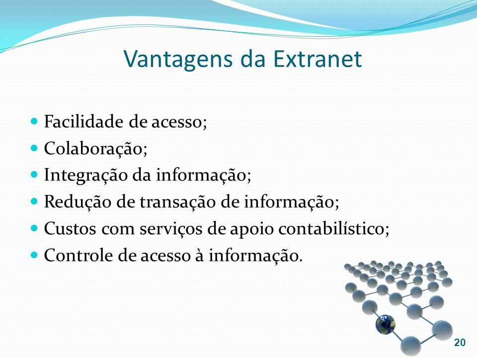 Vantagens da Extranet Facilidade de acesso; Colaboração;