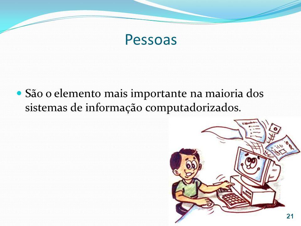 Pessoas São o elemento mais importante na maioria dos sistemas de informação computadorizados.