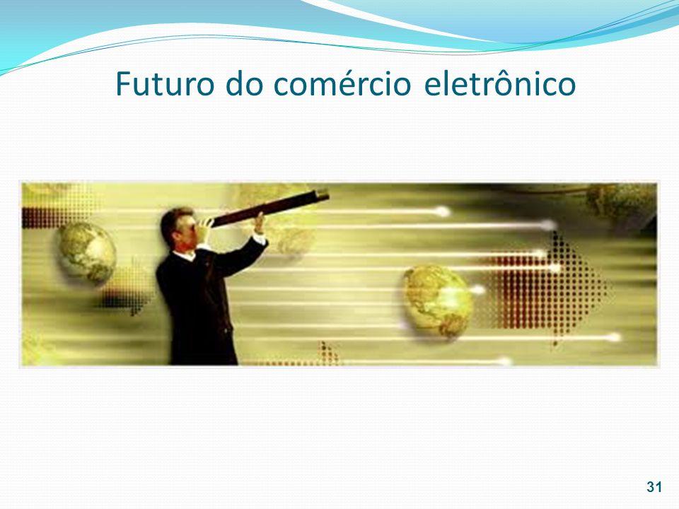 Futuro do comércio eletrônico