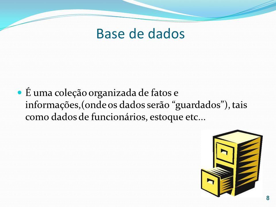 Base de dadosÉ uma coleção organizada de fatos e informações,(onde os dados serão guardados ), tais como dados de funcionários, estoque etc...