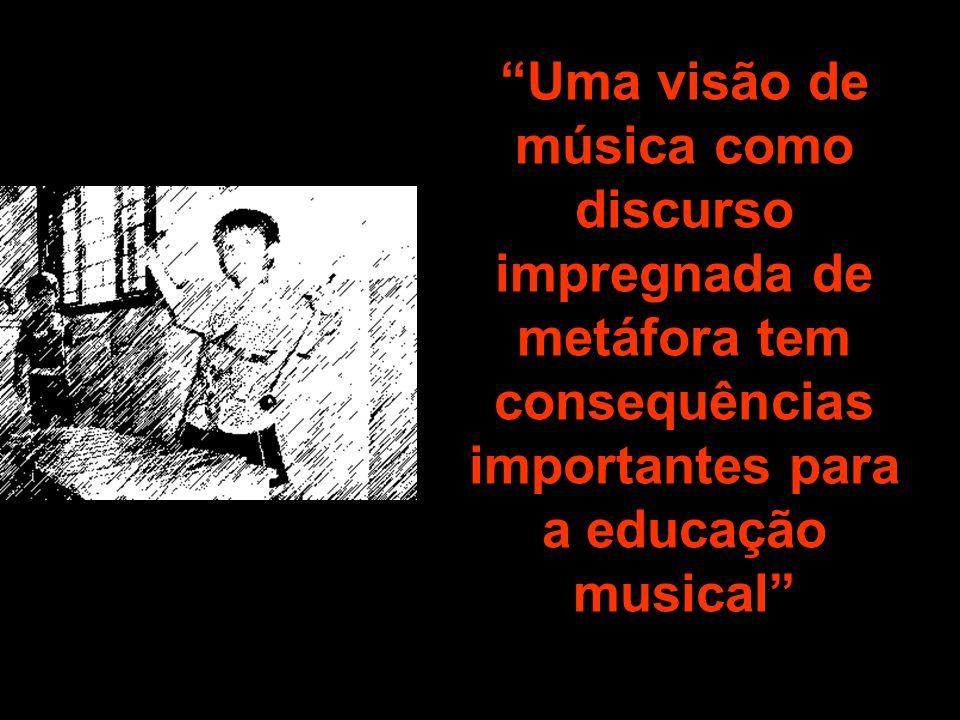 Uma visão de música como discurso impregnada de metáfora tem consequências importantes para a educação musical