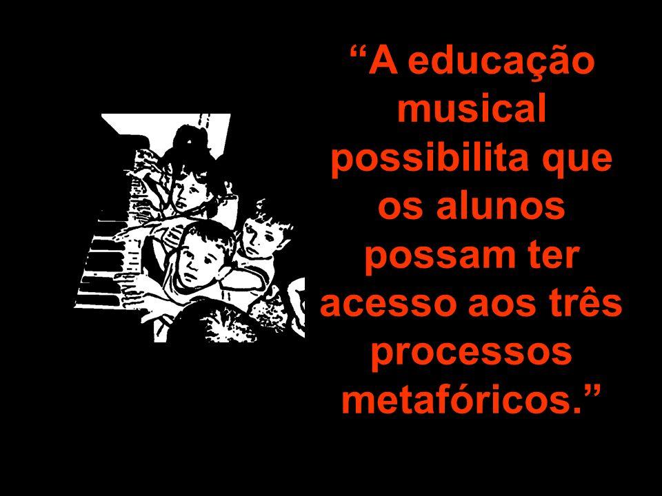 A educação musical possibilita que os alunos possam ter acesso aos três processos metafóricos.