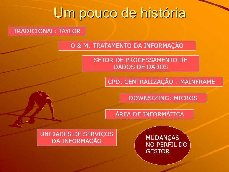 Um pouco de história TRADICIONAL: TAYLOR
