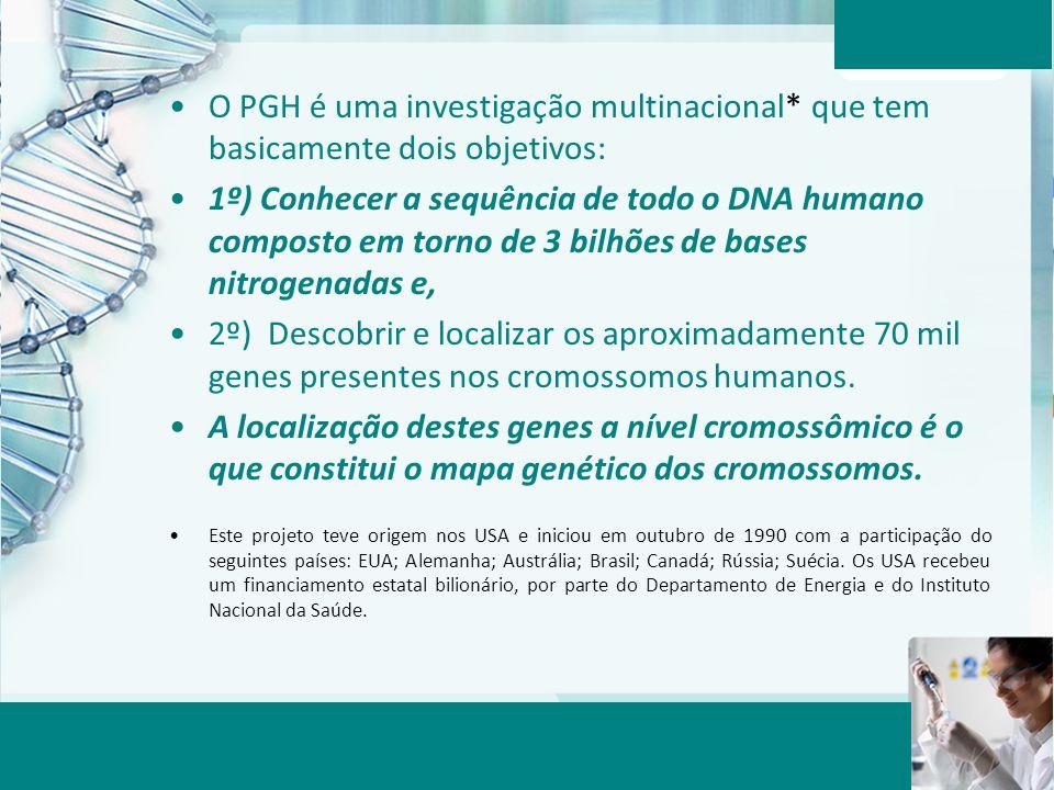 O PGH é uma investigação multinacional
