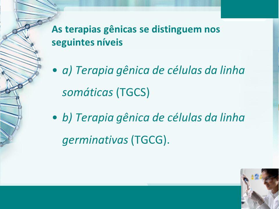 a) Terapia gênica de células da linha somáticas (TGCS)