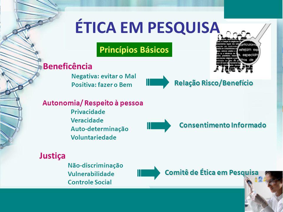 ÉTICA EM PESQUISA Princípios Básicos Beneficência Justiça