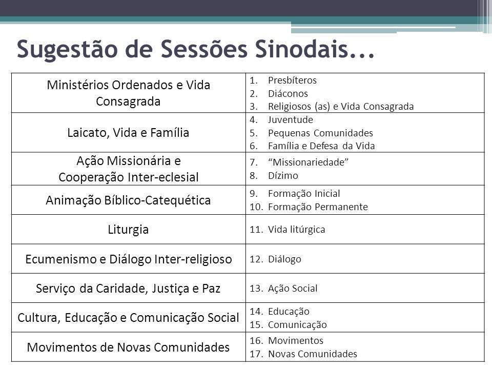Sugestão de Sessões Sinodais...