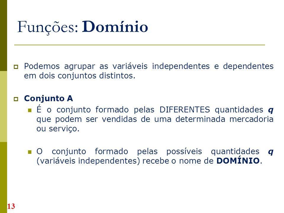 Funções: Domínio Podemos agrupar as variáveis independentes e dependentes em dois conjuntos distintos.