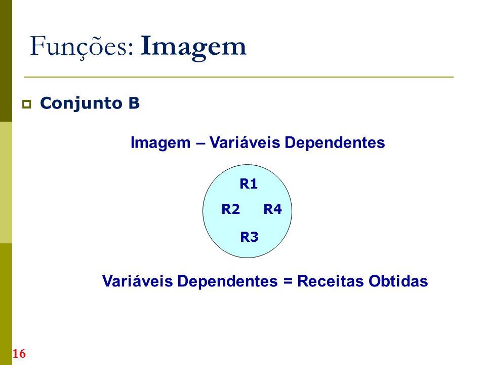 Funções: Imagem Conjunto B Imagem – Variáveis Dependentes R1