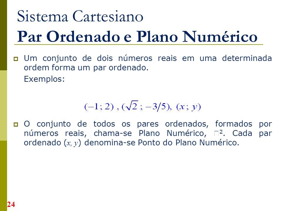 Sistema Cartesiano Par Ordenado e Plano Numérico