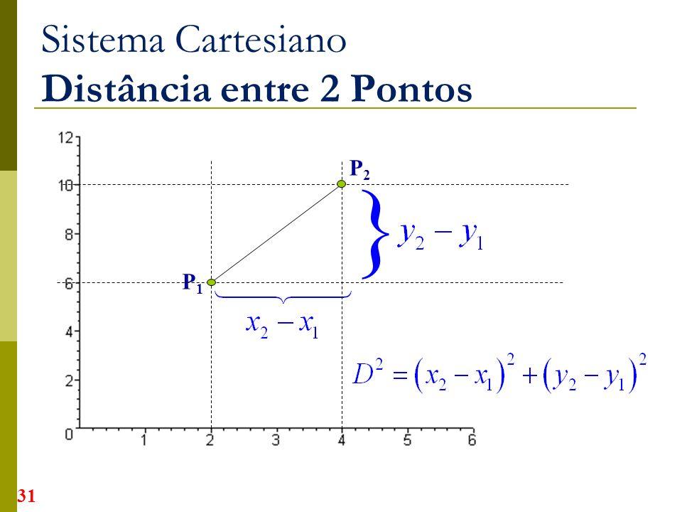 Sistema Cartesiano Distância entre 2 Pontos