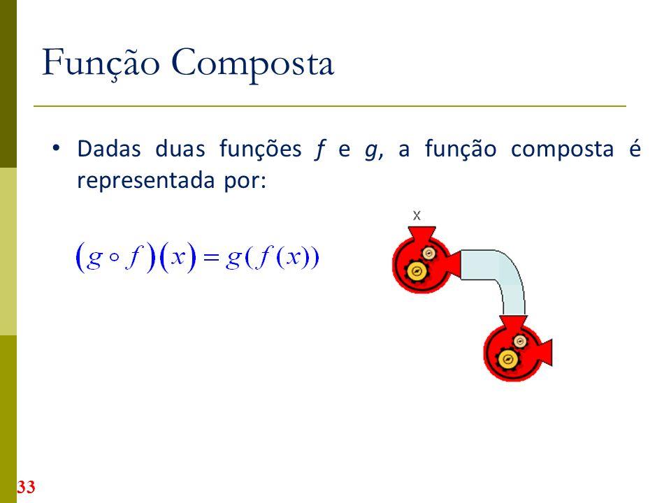 Função Composta Dadas duas funções f e g, a função composta é representada por: 33
