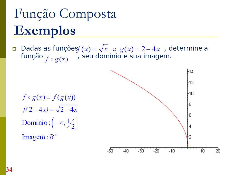 Função Composta Exemplos