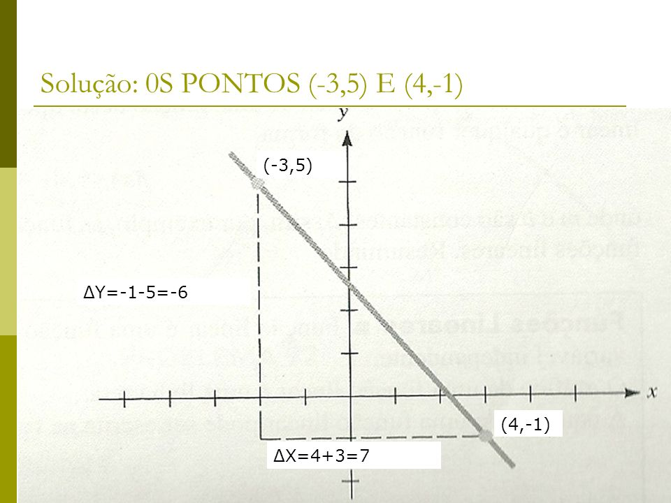 Solução: 0S PONTOS (-3,5) E (4,-1)
