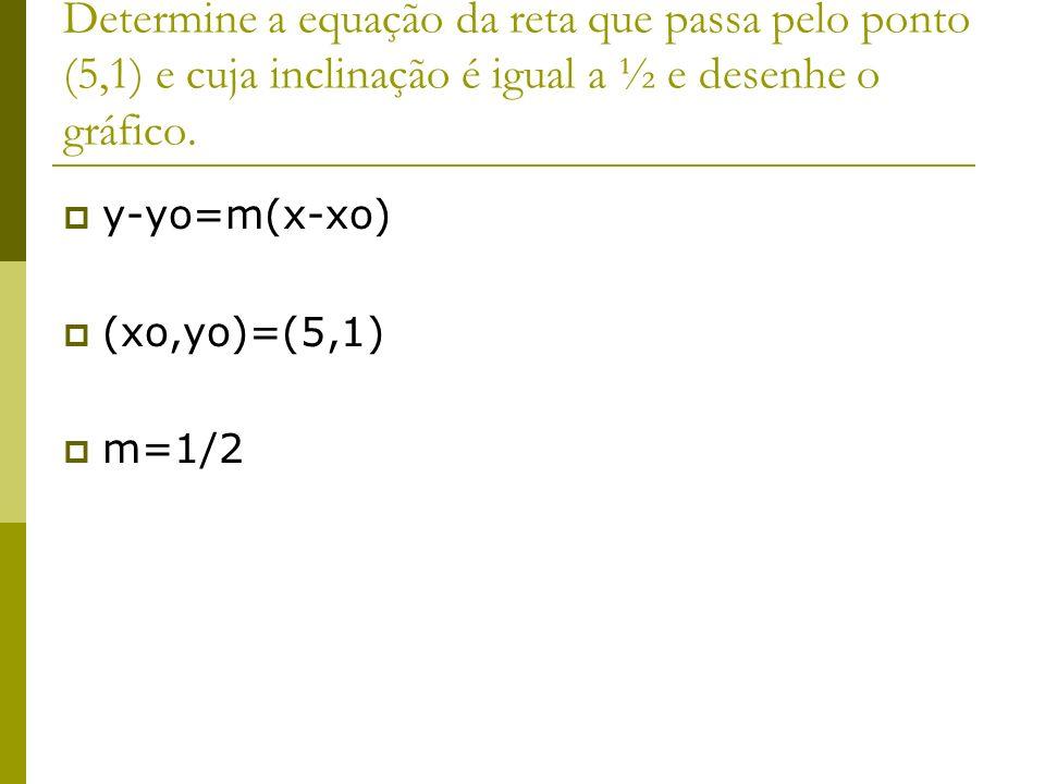 Determine a equação da reta que passa pelo ponto (5,1) e cuja inclinação é igual a ½ e desenhe o gráfico.