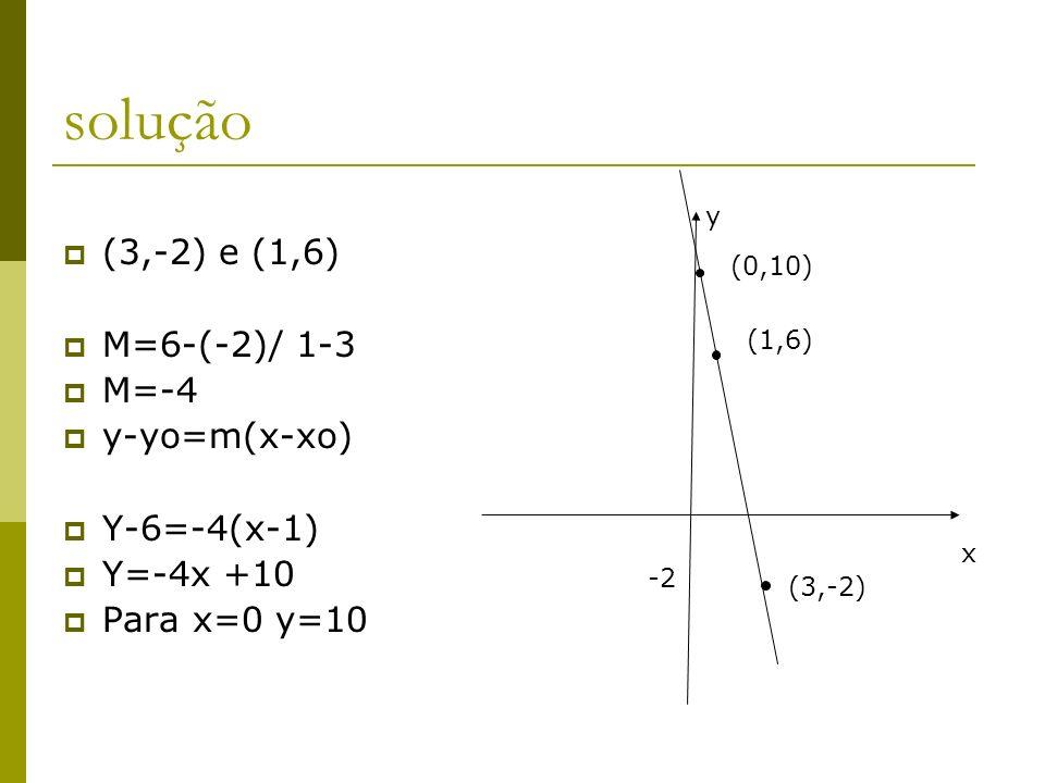 solução (3,-2) e (1,6) M=6-(-2)/ 1-3 M=-4 y-yo=m(x-xo) Y-6=-4(x-1)