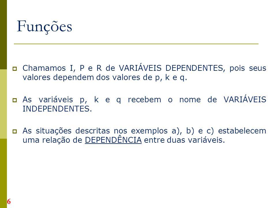 Funções Chamamos I, P e R de VARIÁVEIS DEPENDENTES, pois seus valores dependem dos valores de p, k e q.