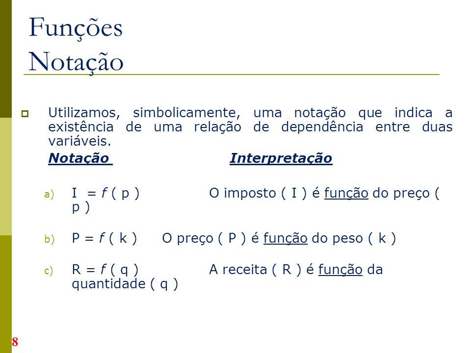 Funções Notação Utilizamos, simbolicamente, uma notação que indica a existência de uma relação de dependência entre duas variáveis.