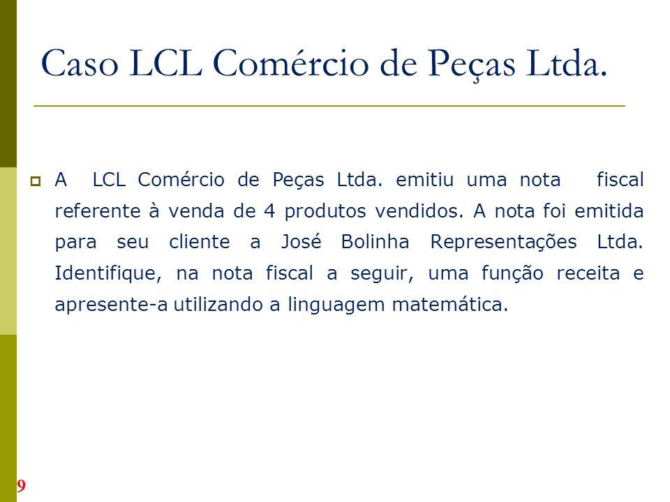 Caso LCL Comércio de Peças Ltda.