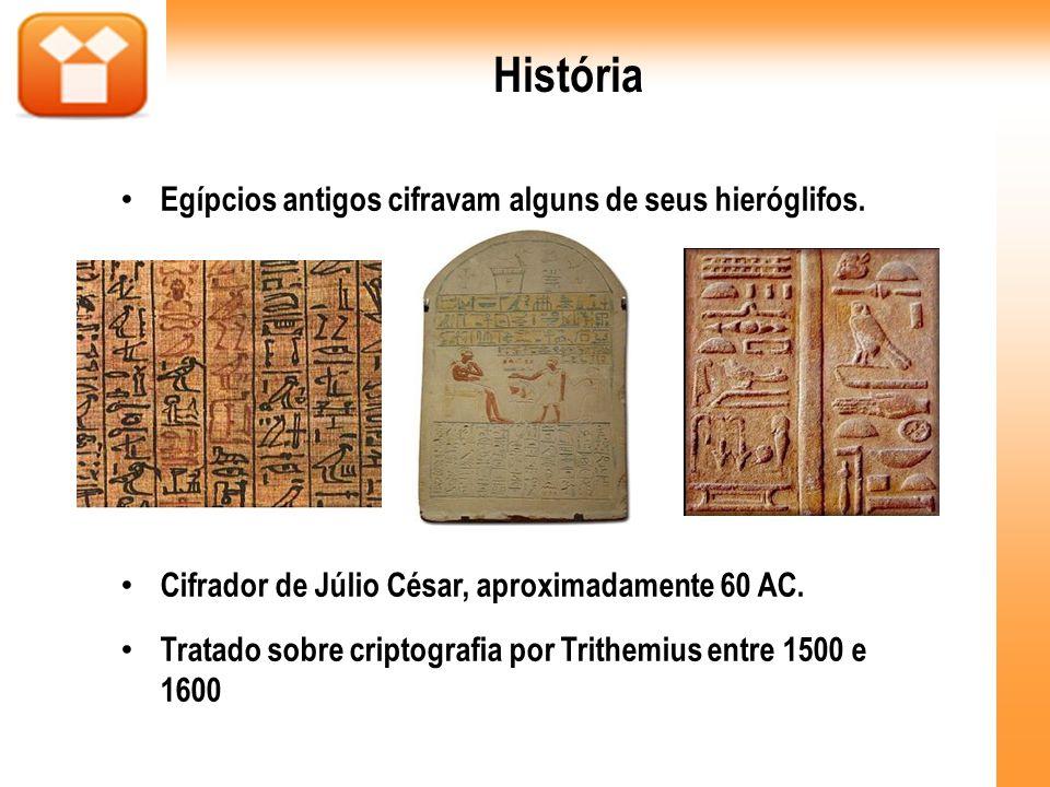 História Egípcios antigos cifravam alguns de seus hieróglifos.