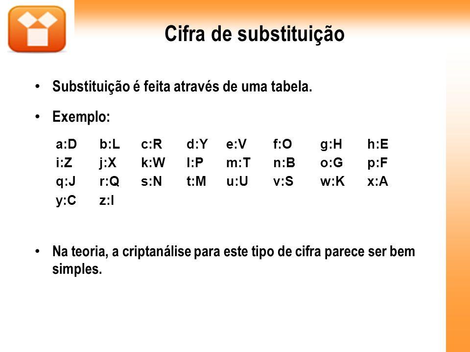 Cifra de substituição Substituição é feita através de uma tabela.