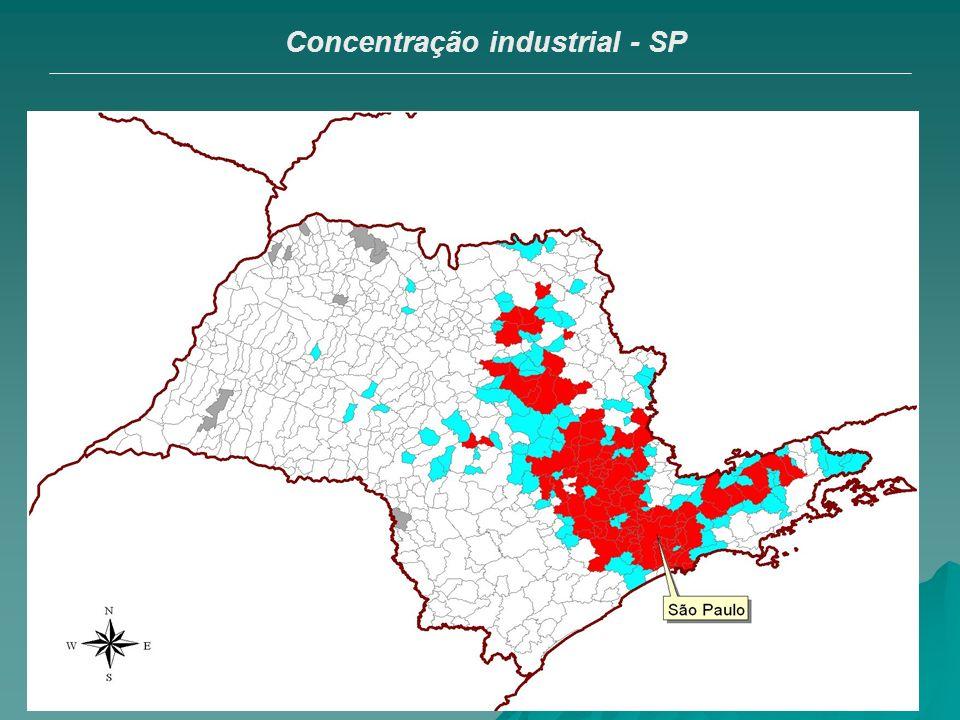 Concentração industrial - SP