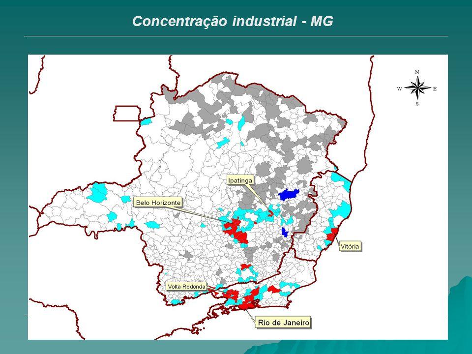 Concentração industrial - MG