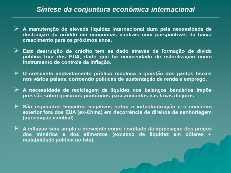 Síntese da conjuntura econômica internacional