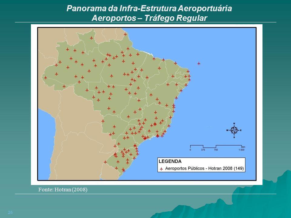Panorama da Infra-Estrutura Aeroportuária Aeroportos – Tráfego Regular