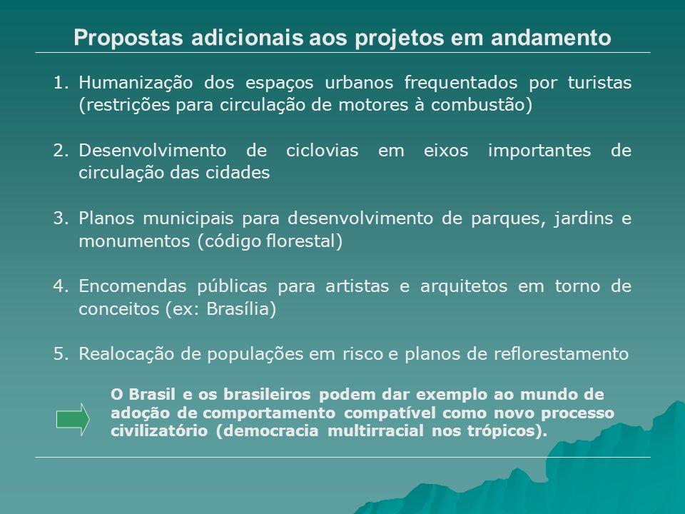 Propostas adicionais aos projetos em andamento