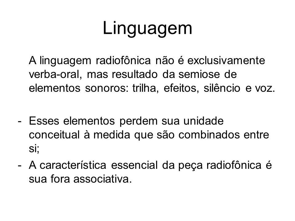 Linguagem A linguagem radiofônica não é exclusivamente verba-oral, mas resultado da semiose de elementos sonoros: trilha, efeitos, silêncio e voz.