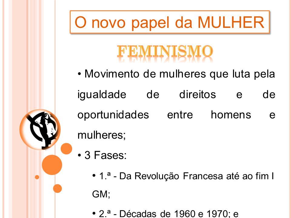 O novo papel da MULHER Feminismo
