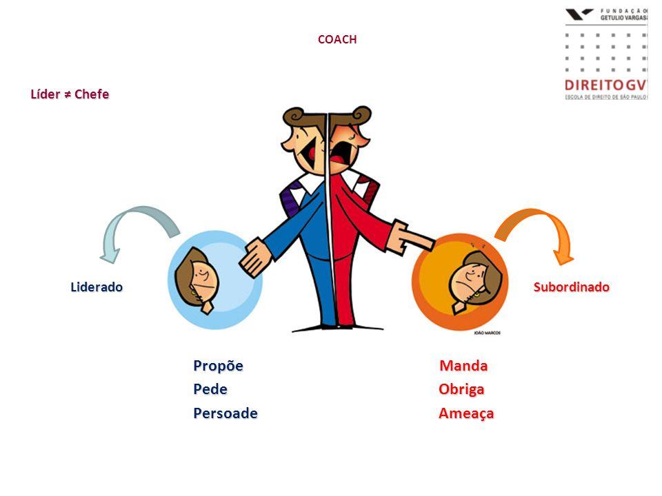 Propõe Manda Pede Obriga Persoade Ameaça Líder ≠ Chefe