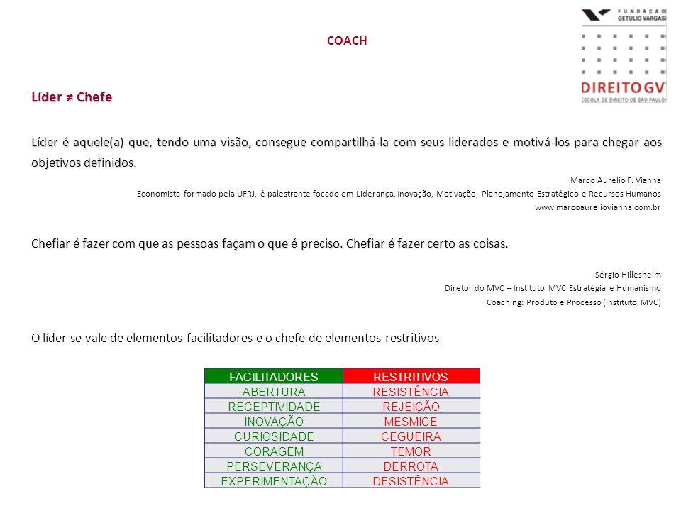 COACH Líder ≠ Chefe.