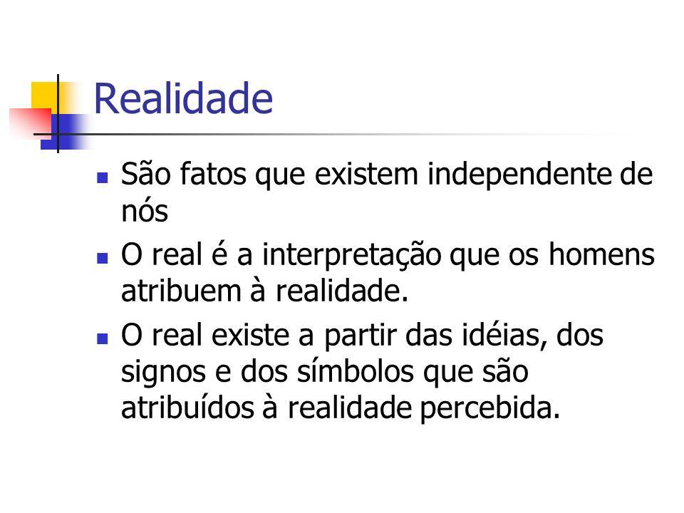 Realidade São fatos que existem independente de nós