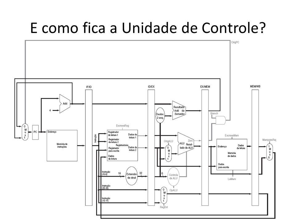 E como fica a Unidade de Controle