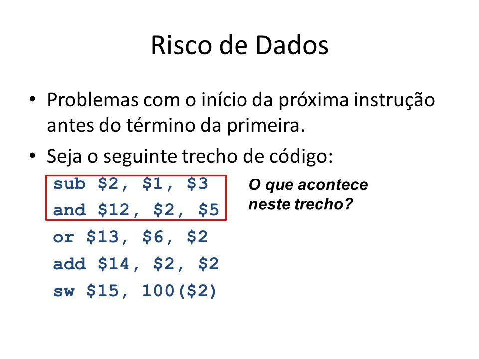 Risco de Dados Problemas com o início da próxima instrução antes do término da primeira. Seja o seguinte trecho de código: