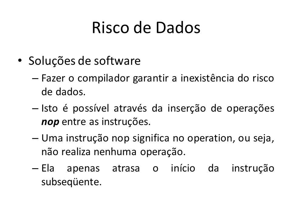 Risco de Dados Soluções de software