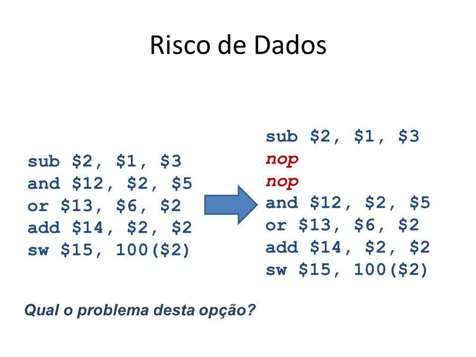 Risco de Dados sub $2, $1, $3 nop sub $2, $1, $3 and $12, $2, $5