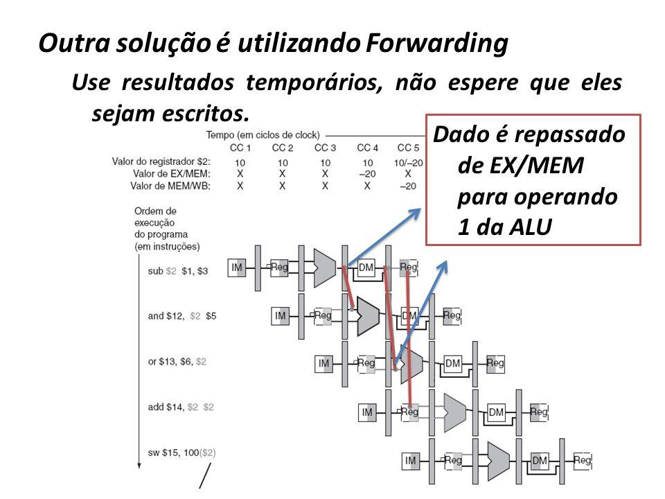 Outra solução é utilizando Forwarding