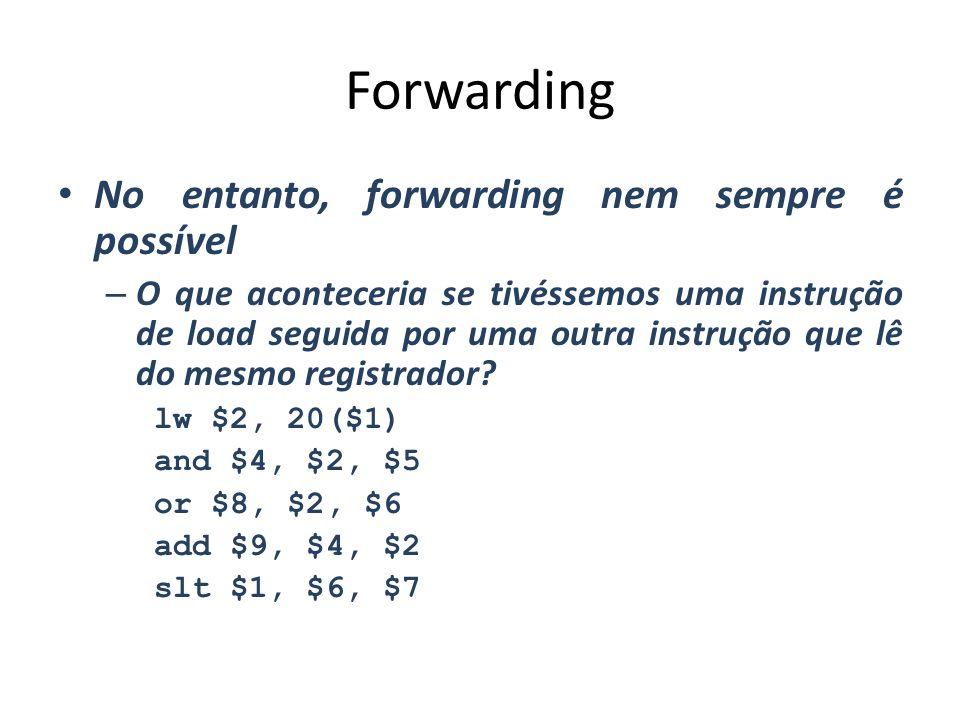 Forwarding No entanto, forwarding nem sempre é possível